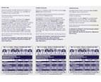 Cadbury 110-Piece Mixed Bar Variety Jumbo Pack 1.56kg 5