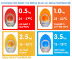 Grobag 1.0 Tog 0-6 Months Baby Sleep Bag - Peek A Boo 3