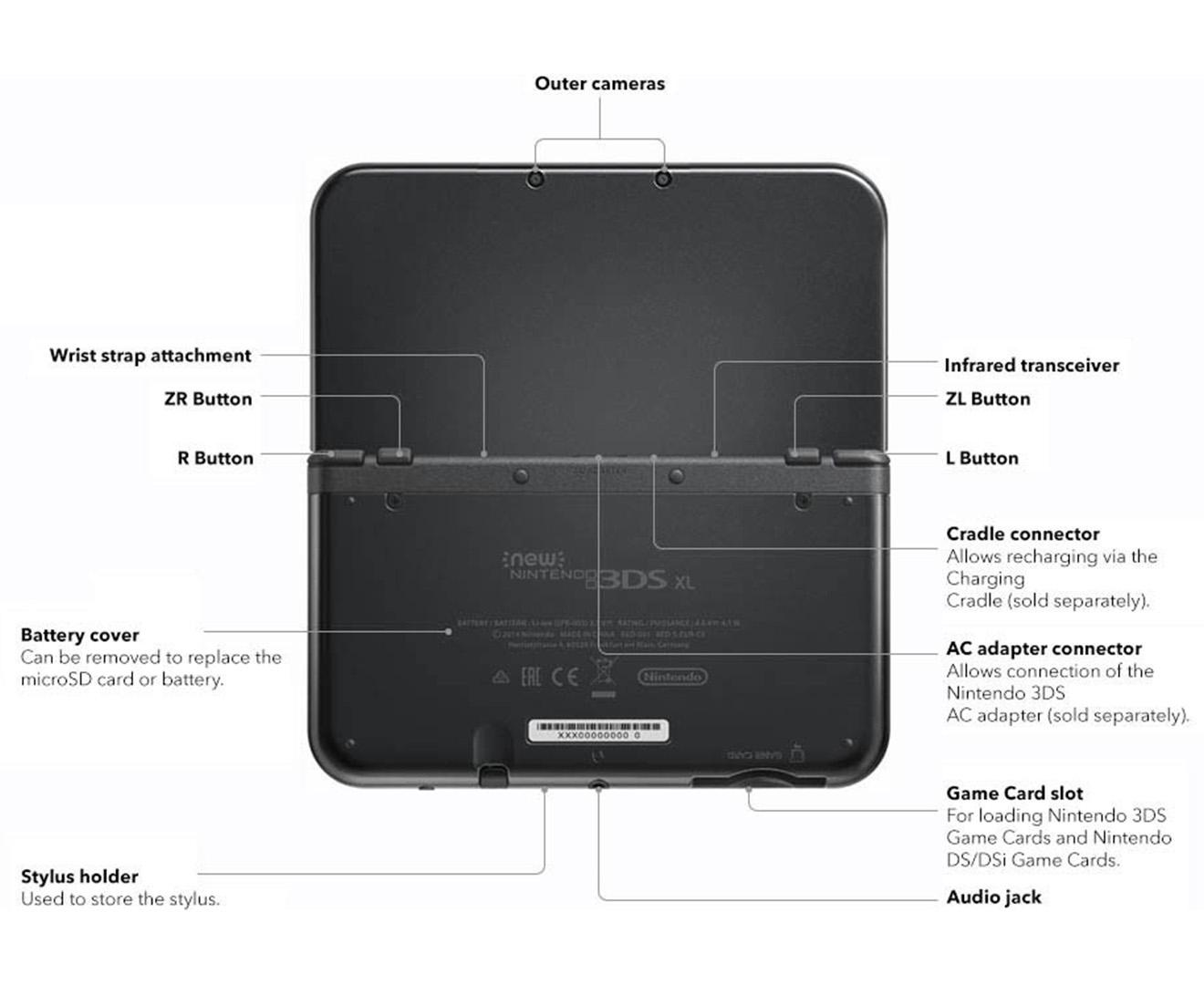 WRG-6981] Nintendo 3ds Xl Wiring Diagram on