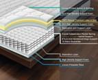 Ergopedic Latex Pocket Spring Foam Mattress - Single 6