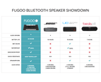Fugoo Tough High-Performance Waterproof Bluetooth Speaker 2