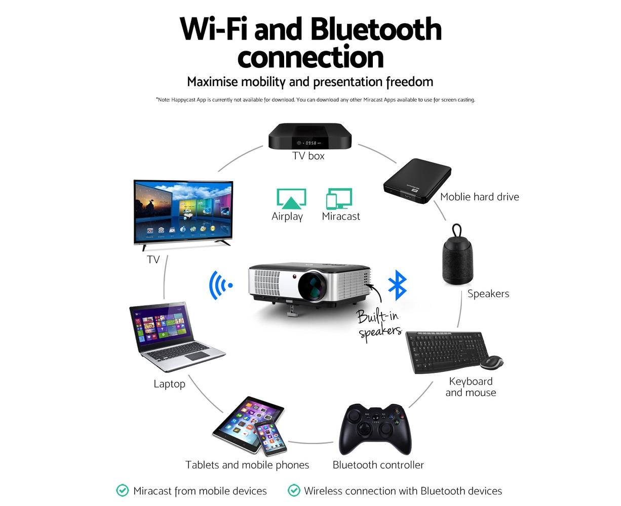 Devanti Smart Android Video Projector 4000 Lumen Home Theatre 1080HD  Bluetooth