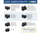 Wasabi Power NP-FW50 Camera Battery (2-Pack) for Sony Alpha a5100, a6000, a6300, a6400, a6500, Alpha a7, a7 II, a7R, a7R II and more 2